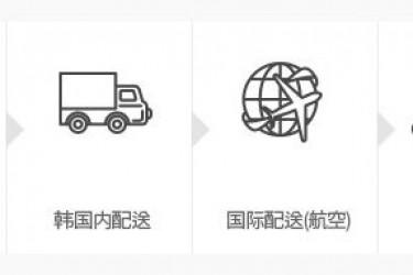 在线购买及配送流程